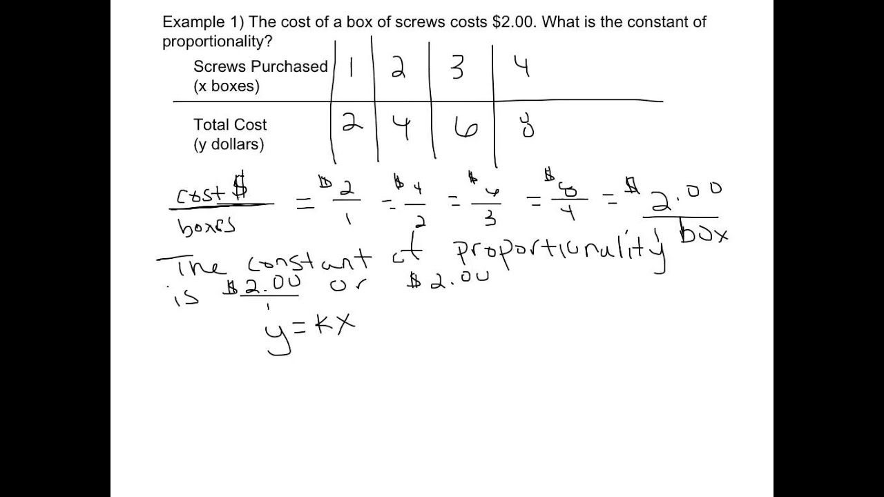 Constant Of Proportionality Youtube