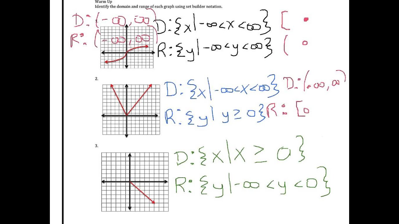 Ninth Grade Lesson Domain And Range Of Graphs Using Interval Notation