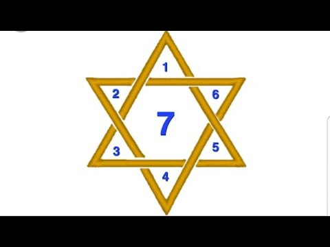 The Star Of David; Man Created god In His Own Image