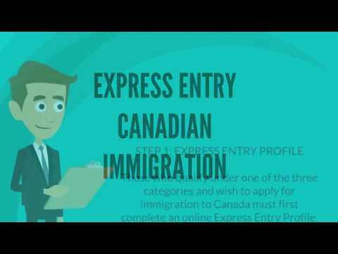 Express Entry, Toronto Immigration Lawyer