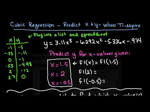 Cubic Regression - Predict x and y values using the TI-Nspire