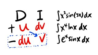 integration by parts, DI method, VERY EASY