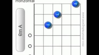 am9 guitar chords