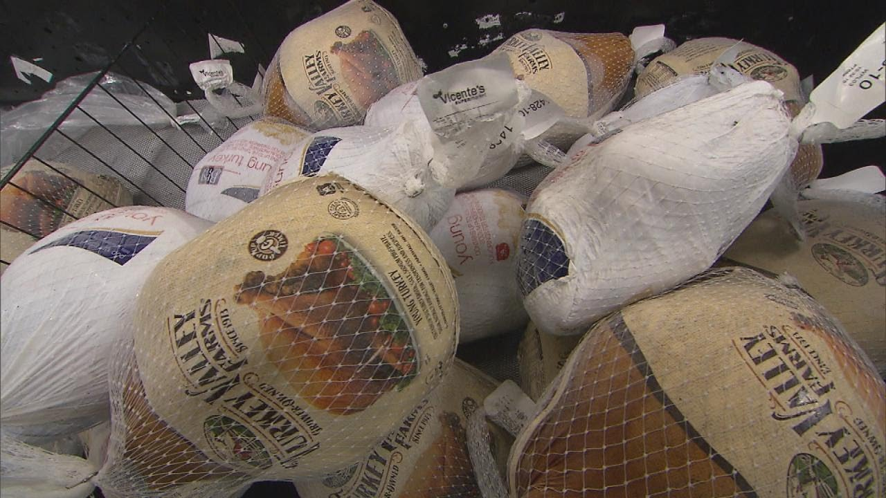how-supermarkets-are-stopping-turkey-thieves
