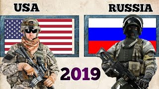 Russia vs united states Military power Comparison 2019 | USA VS RUSSIA