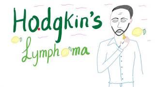 Klasifikasi dan Diagnosis Limfoma Hogdkin Yuk belajar bersama kami... Kali ini, kami ingin berbagi m.