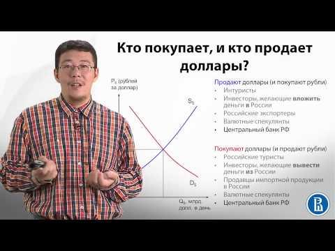 2.4 Спрос и предложение на валютном рынке ч.1