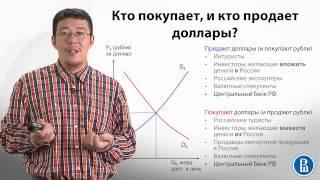 видео Спрос и предложение