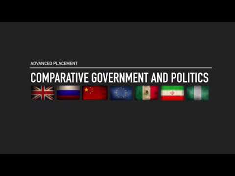 Iran 2: Political and Economic Change