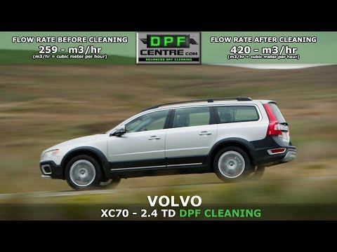 Volvo XC70 2.4 TD DPF Cleaning