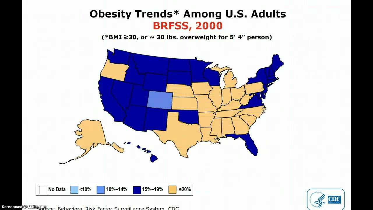 Obesity trends slides & data from CDC
