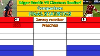 Edgar Davids Vs Clarence Seedorf. Career Comparison. Matches, Goals, Assists, Cards & More.