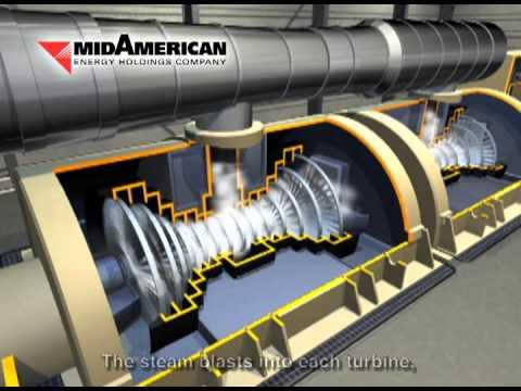 MidAmerican Energy Coal-Fueled Power Plant Virtual Tour
