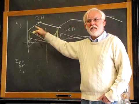 lecture 03-RMS of a trapeziodal function