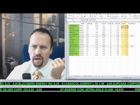 Smallcap-Investor Talk 315 mit Gold, Öl, Orvana, Goldsource, Starcore, IAMGold, usw…
