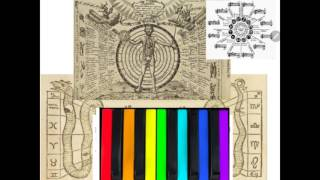 Esoteric ASTROLOGY in depth and Simplified  Harmonics and Sun Gazing