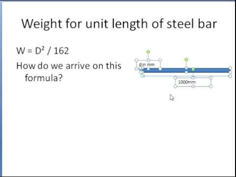 M Of Unit Length Steel Bar