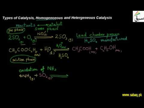 Types of Catalysis, Homogeneous and Hetergeneous Catalysis