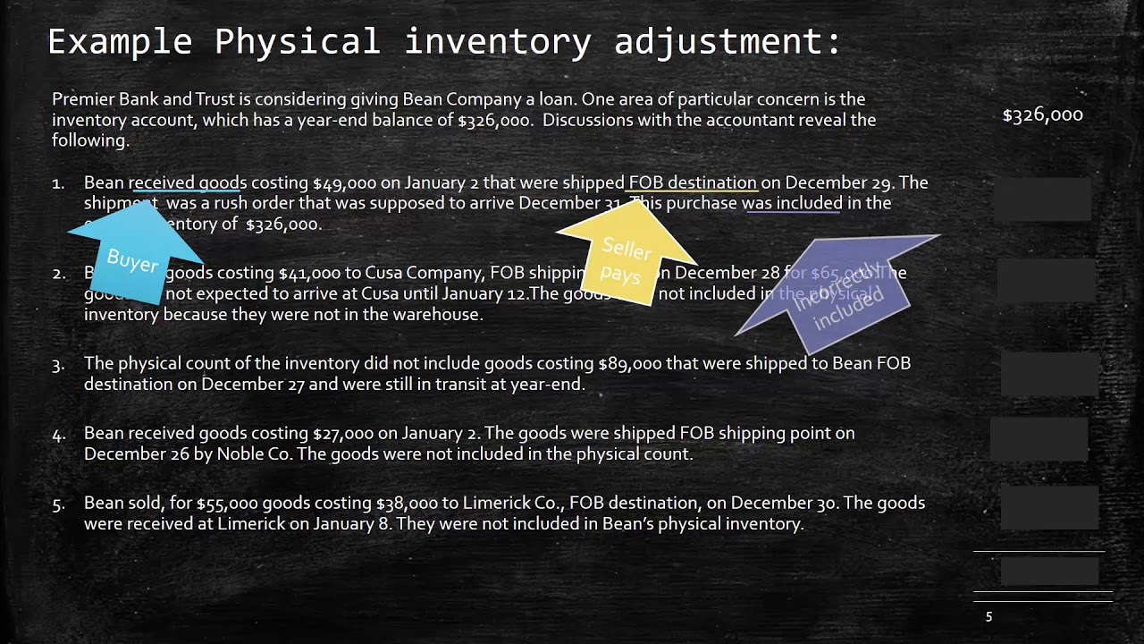 physical inventory count