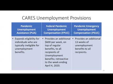 Ask Employers to provide Day Care Support and Benefits