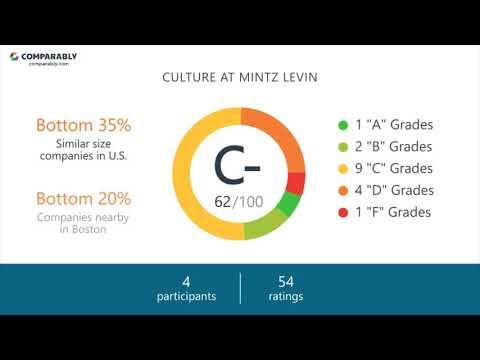 Mintz Levin Culture - October 2017