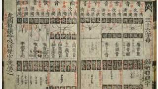 中古漢語語音教程-17 反切、韻圖
