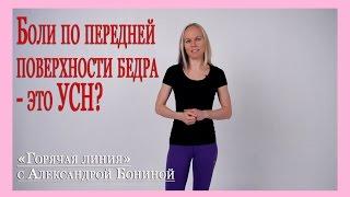 видео Боли в мышцах бедра