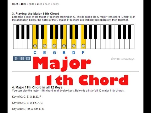How To Play Major 11th Chords On Piano Youtube