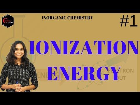 IONIZATION ENERGY -01    PERIODIC TABLE