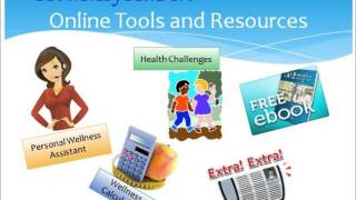 Roanoke Va - Dr. Lynise Anderson - HealthyHabits