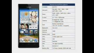Huawei Ascend P2  By TechWorld
