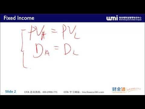 2016 CFA level 3 Fixed Income 3 - YouTube