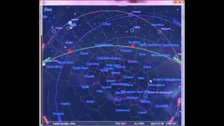 Introduction to Vedic Astrology  - Astronomy & Astrology