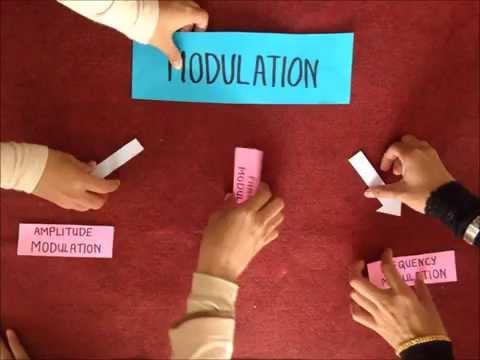 Modulation (Amplitude Modulation, Frequency Modulation and Phase Modulation)