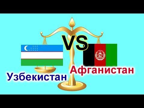 БОМБА ЗАМЕДЛЕННОГО ДЕЙСТВИЯ. Узбекистан против Афганистана в борьбе за независимость