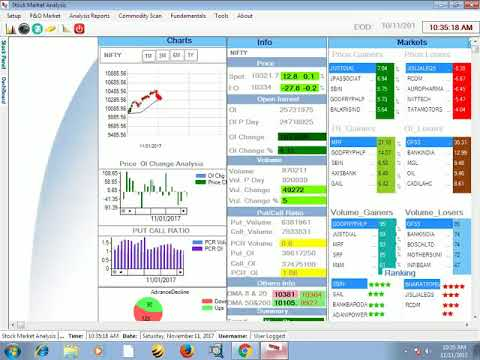 #13Nov Nifty analysis in Chart || weekly Level analysis for Bank & Nifty || Ichimoku cloud indicator