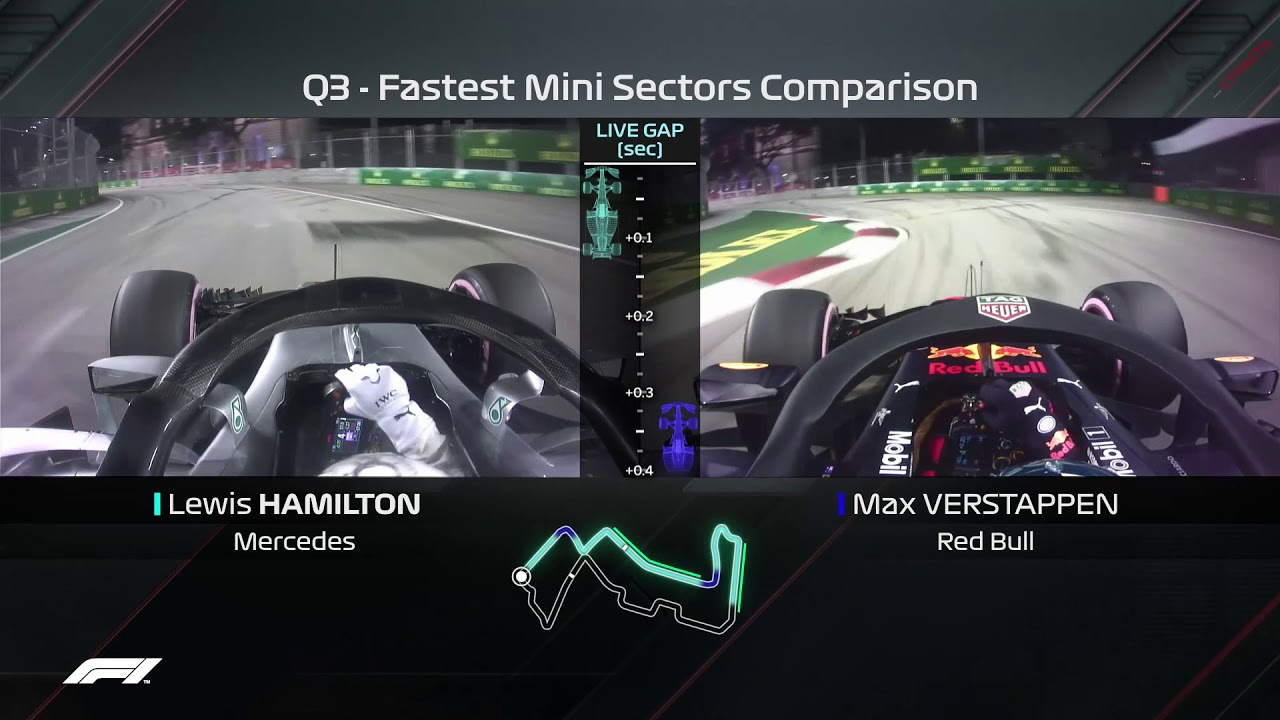 How Hamilton Beat Verstappen to Pole | 2018 Singapore Grand Prix - How Hamilton Beat Verstappen to Pole | 2018 Singapore Grand Prix