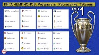 Лига Чемпионов 2021 1 тур Результаты расписание таблицы