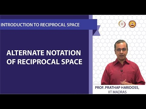 Alternate notation of reciprocal space
