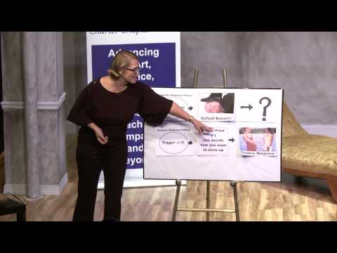 """Laura Scott """"Using the Power of Choice for Mindful Leadership"""""""
