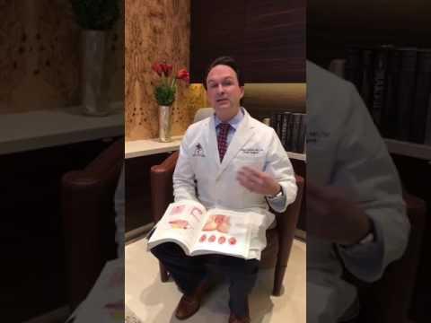 Toronto Plastic Surgery: Dr. Marc DuPere discusses labiaplasty, mons pubis & vaginoplasty