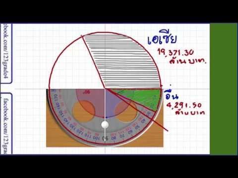 คณิตพื้นฐาน ม 2 เล่ม 1 แบบฝึกหัด 3.2 ข้อ 04 -04 - ทำตามได้เลย -- 123GRADE4