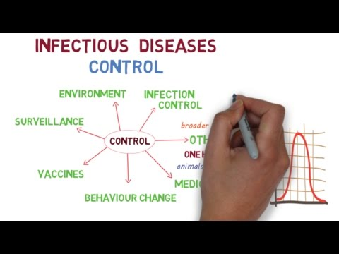 Infectious Diseases - How Do We Control Them?
