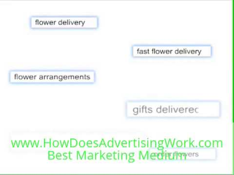 Web Traffic - How Advertising Works for Business Online