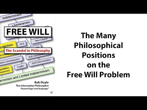 The Many Philosophical Positions on the  Free Will Problem