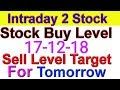 Intraday trading stock tips for tomorrow # Strong level in hindi | 17-12-18