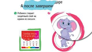 Методика обучение детей правильной чистке зубов