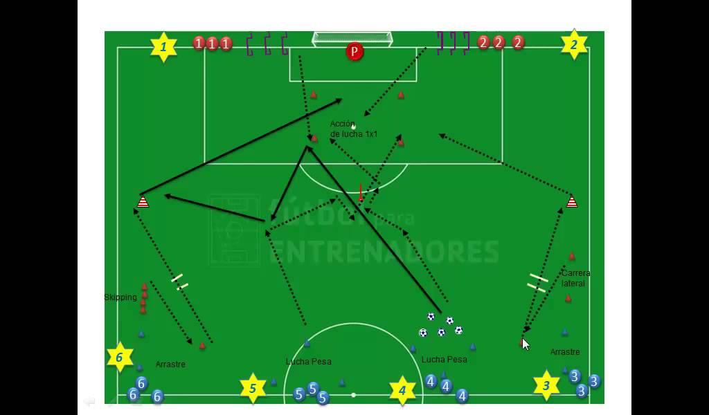 Circuito Tecnico Futbol : Circuito físico técnico táctico youtube