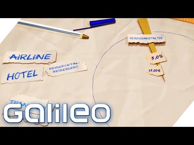 Wer verdient am Billigurlaub? | Galileo | ProSieben