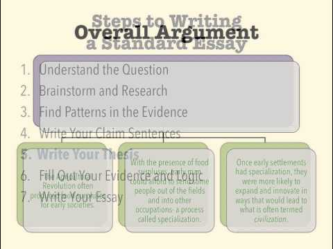 Standard Essays - Step 5: Write Your Thesis